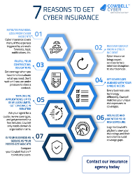 Infographic: 7 reasons to get cyber insurance